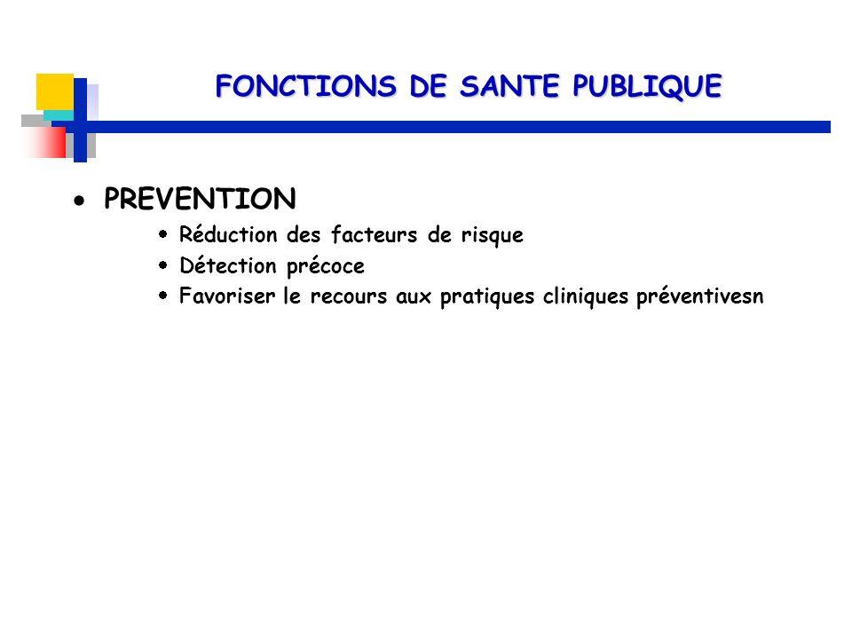PREVENTION Réduction des facteurs de risque Détection précoce Favoriser le recours aux pratiques cliniques préventivesn FONCTIONS DE SANTE PUBLIQUE