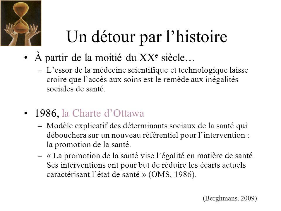 Un détour par lhistoire À partir de la moitié du XX e siècle… –Lessor de la médecine scientifique et technologique laisse croire que laccès aux soins
