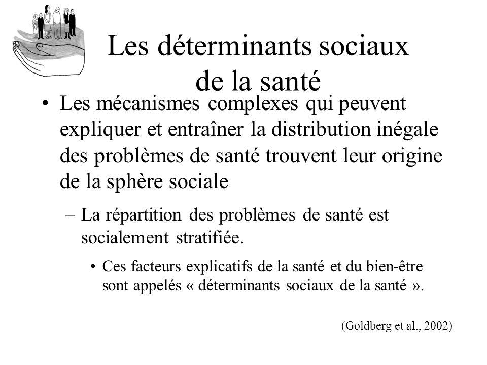 Les déterminants sociaux de la santé Les mécanismes complexes qui peuvent expliquer et entraîner la distribution inégale des problèmes de santé trouve