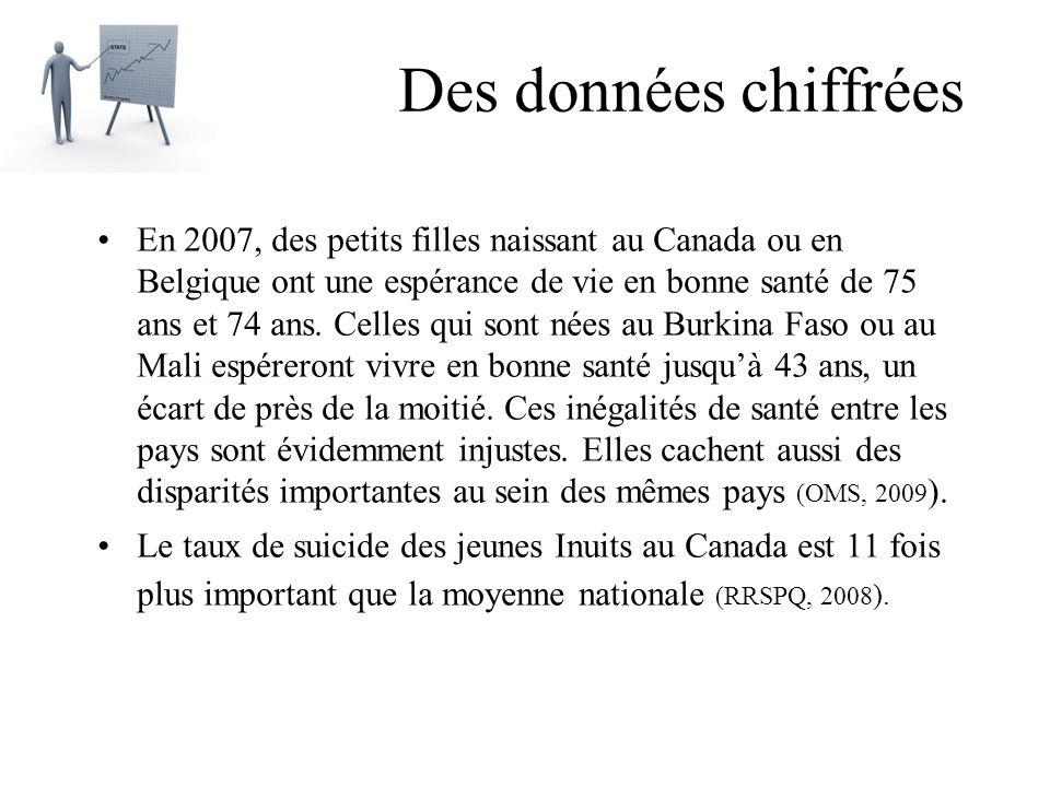 Des données chiffrées En 2007, des petits filles naissant au Canada ou en Belgique ont une espérance de vie en bonne santé de 75 ans et 74 ans. Celles