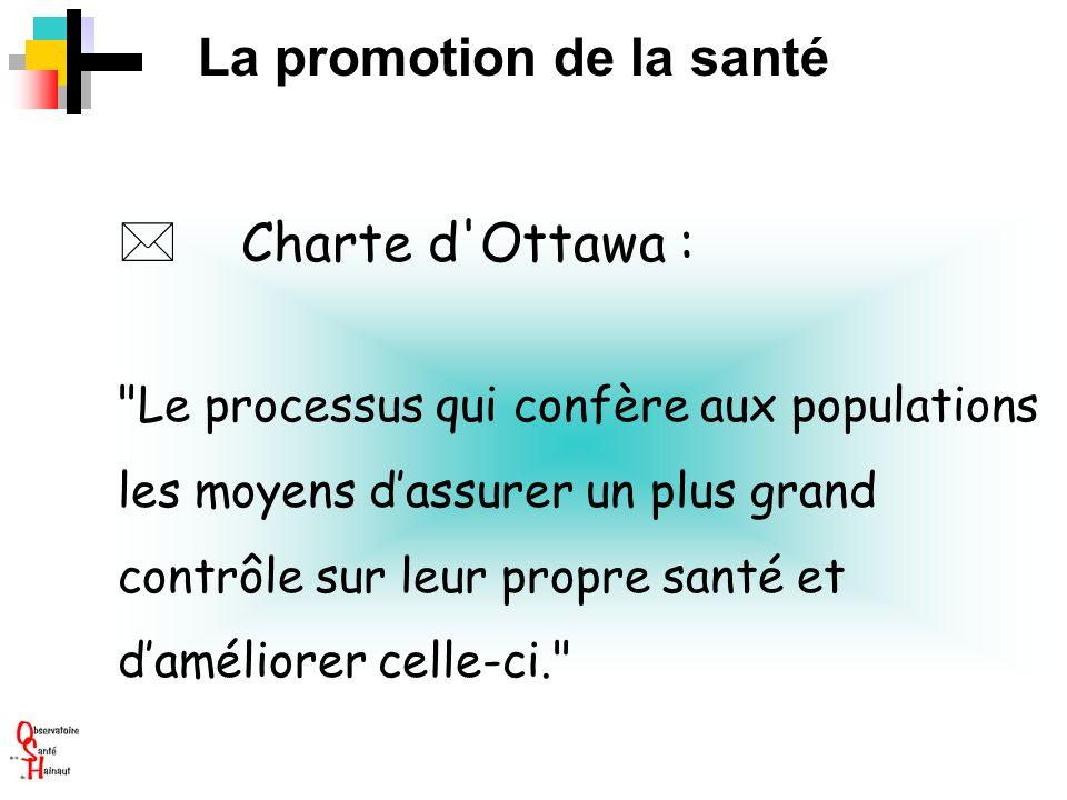 La promotion de la santé Charte d'Ottawa :