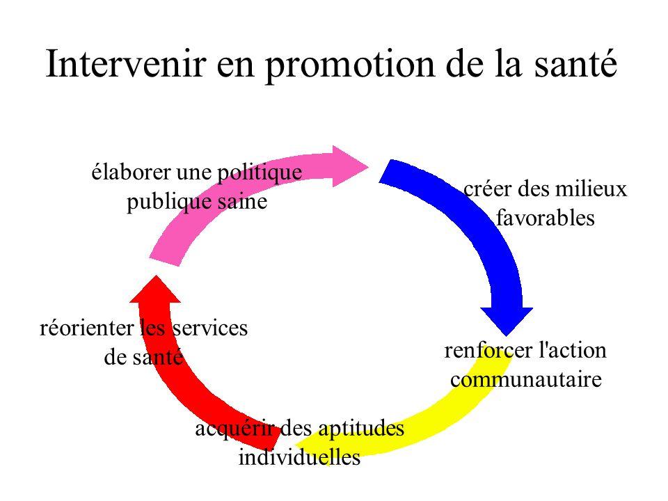 Intervenir en promotion de la santé élaborer une politique publique saine créer des milieux favorables renforcer l'action communautaire acquérir des a