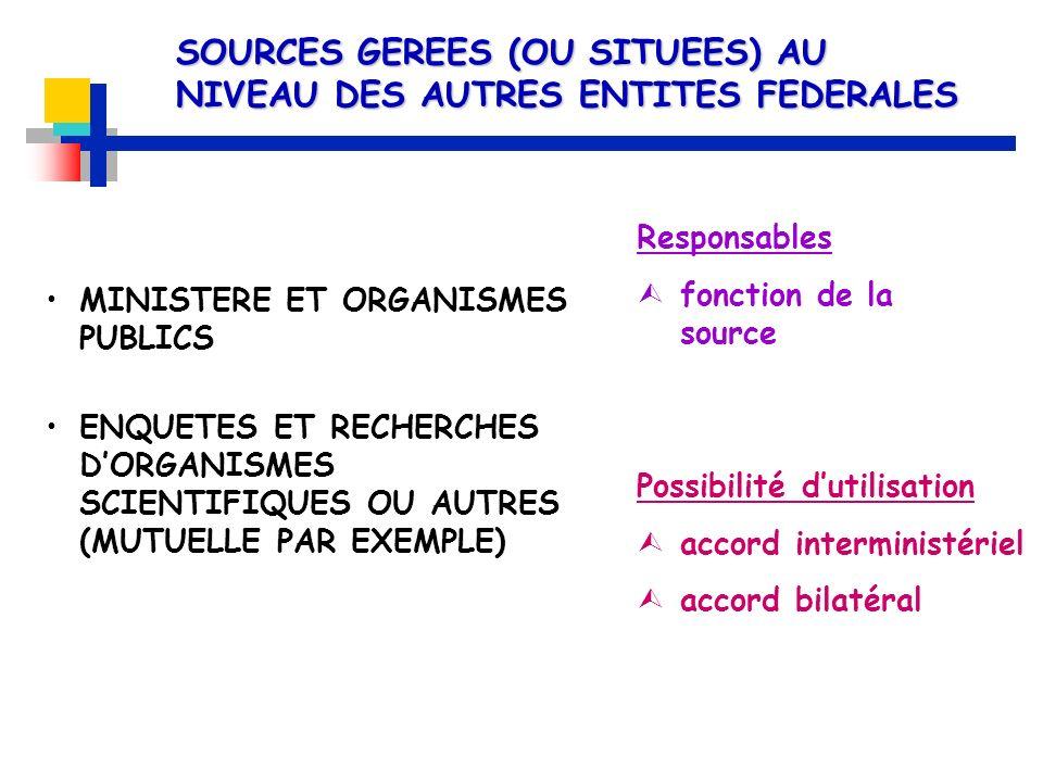 MINISTERE ET ORGANISMES PUBLICS ENQUETES ET RECHERCHES DORGANISMES SCIENTIFIQUES OU AUTRES (MUTUELLE PAR EXEMPLE) Responsables Ùfonction de la source