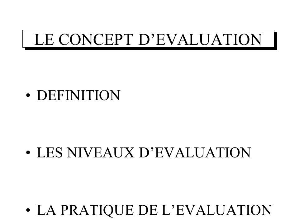 LE CONCEPT DEVALUATION DEFINITION LES NIVEAUX DEVALUATION LA PRATIQUE DE LEVALUATION