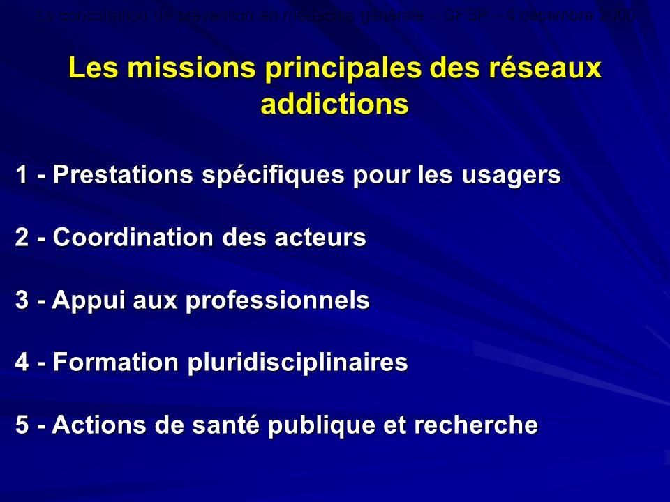 1 - Prestations spécifiques pour les usagers 2 - Coordination des acteurs 3 - Appui aux professionnels 4 - Formation pluridisciplinaires 5 - Actions d