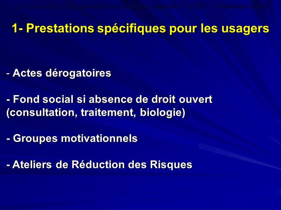 - Actes dérogatoires - Fond social si absence de droit ouvert (consultation, traitement, biologie) - Groupes motivationnels - Ateliers de Réduction de