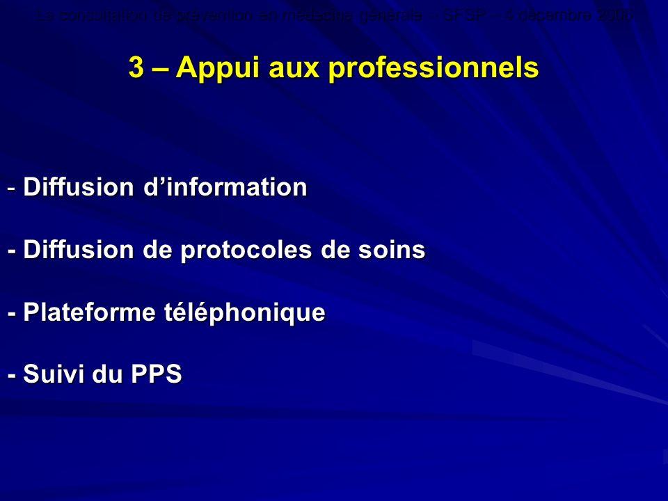 - Diffusion dinformation - Diffusion de protocoles de soins - Plateforme téléphonique - Suivi du PPS 3 – Appui aux professionnels La consultation de prévention en médecine générale – SFSP – 4 décembre 2006