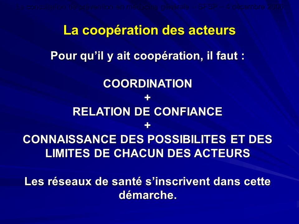 Pour quil y ait coopération, il faut : COORDINATION + RELATION DE CONFIANCE + CONNAISSANCE DES POSSIBILITES ET DES LIMITES DE CHACUN DES ACTEURS Les réseaux de santé sinscrivent dans cette démarche.