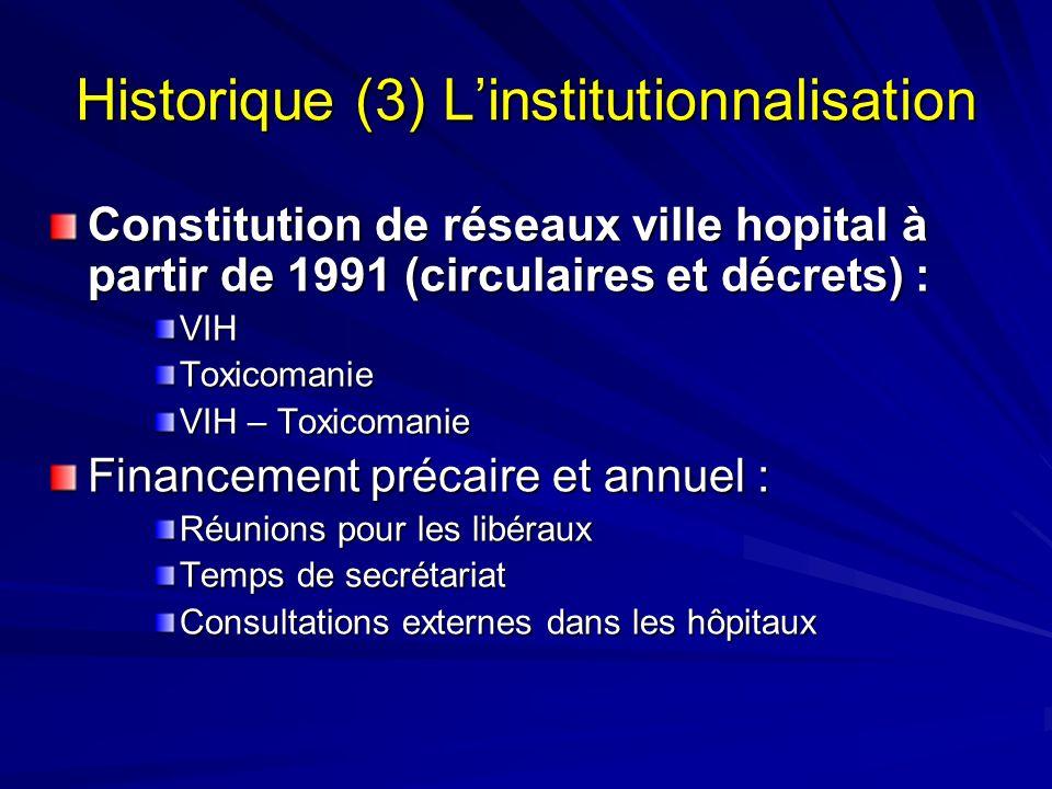 Historique (3) Linstitutionnalisation Constitution de réseaux ville hopital à partir de 1991 (circulaires et décrets) : VIHToxicomanie VIH – Toxicoman