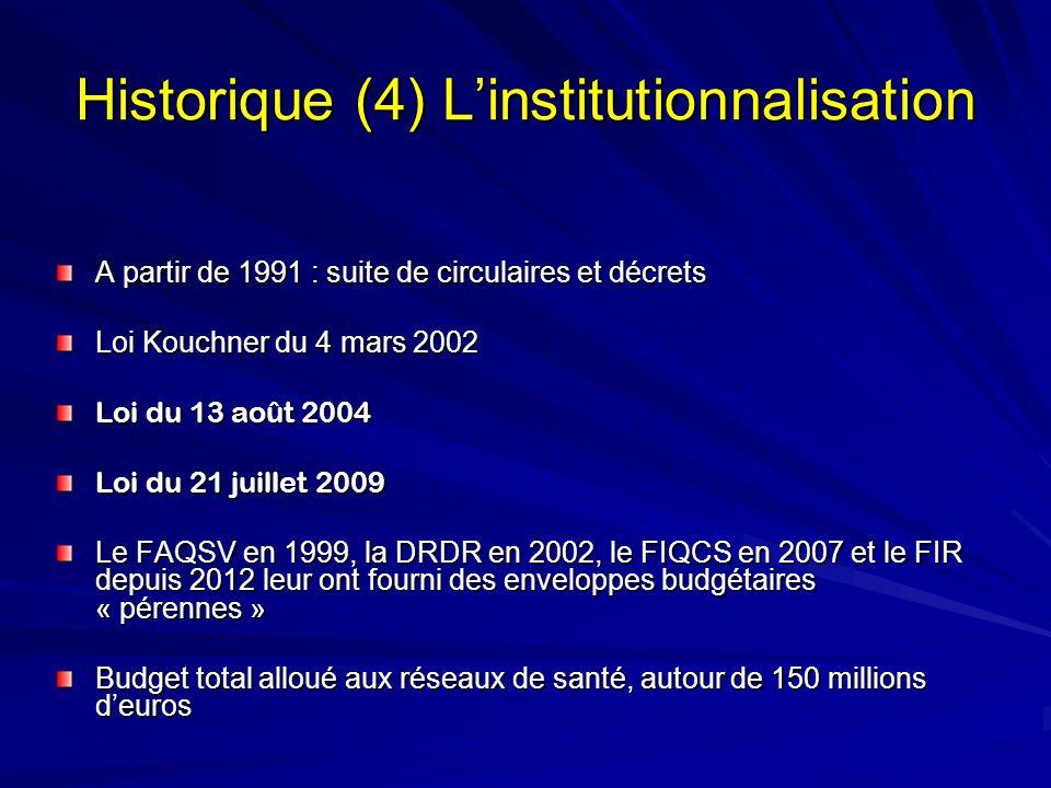Historique (4) Linstitutionnalisation A partir de 1991 : suite de circulaires et décrets Loi Kouchner du 4 mars 2002 Loi du 13 août 2004 Loi du 21 juillet 2009 Le FAQSV en 1999, la DRDR en 2002, le FIQCS en 2007 et le FIR depuis 2012 leur ont fourni des enveloppes budgétaires « pérennes » Budget total alloué aux réseaux de santé, autour de 150 millions deuros