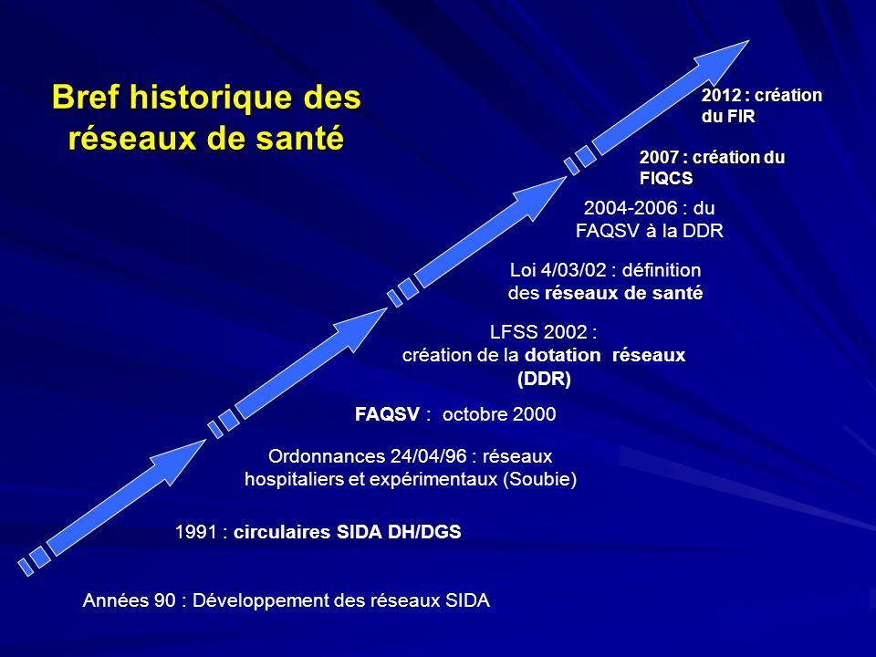 Bref historique des réseaux de santé 1991 : circulaires SIDA DH/DGS Années 90 : Développement des réseaux SIDA FAQSV : octobre 2000 Ordonnances 24/04/96 : réseaux hospitaliers et expérimentaux (Soubie) LFSS 2002 : création de la dotation réseaux (DDR) Loi 4/03/02 : définition des réseaux de santé 2004-2006 : du FAQSV à la DDR 2007 : création du FIQCS 2012 : création du FIR