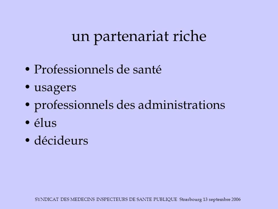 SYNDICAT DES MEDECINS INSPECTEURS DE SANTE PUBLIQUE Strasbourg 13 septembre 2006 un partenariat riche Professionnels de santé usagers professionnels d