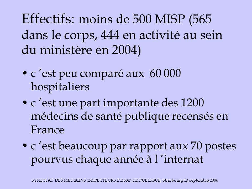 Effectifs: moins de 500 MISP (565 dans le corps, 444 en activité au sein du ministère en 2004) c est peu comparé aux 60 000 hospitaliers c est une par