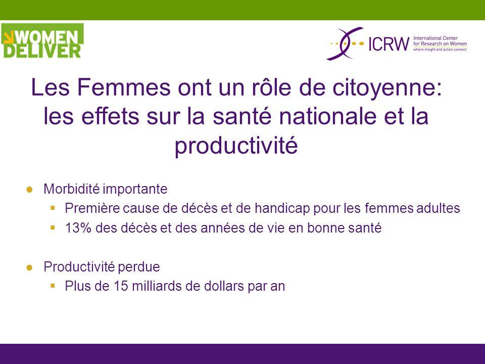 Les Femmes ont un rôle de citoyenne: les effets sur la santé nationale et la productivité Morbidité importante Première cause de décès et de handicap