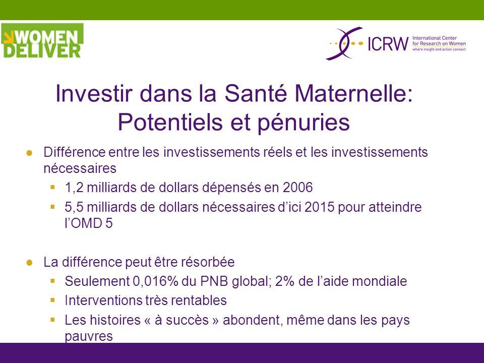 Investir dans la Santé Maternelle: Potentiels et pénuries Différence entre les investissements réels et les investissements nécessaires 1,2 milliards