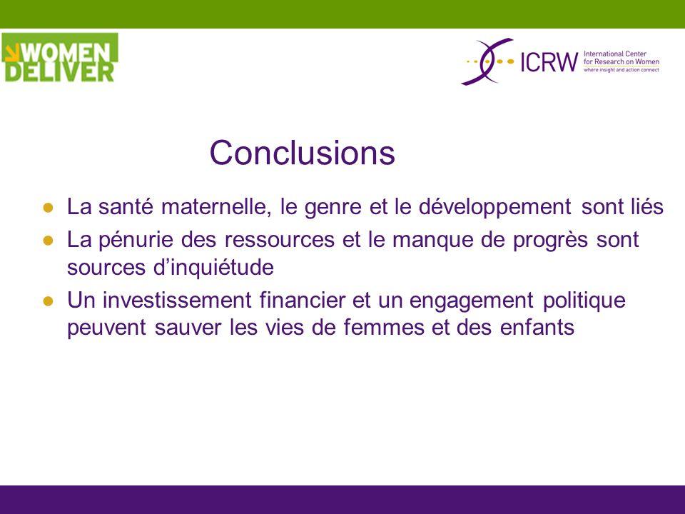 Conclusions La santé maternelle, le genre et le développement sont liés La pénurie des ressources et le manque de progrès sont sources dinquiétude Un