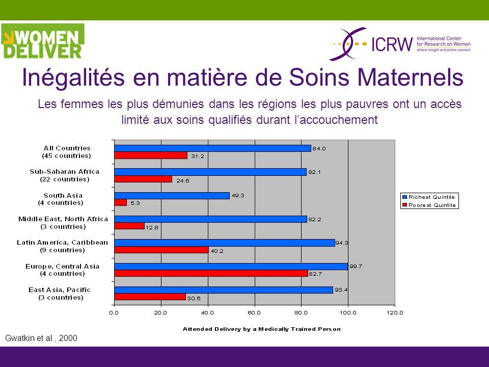 Gwatkin et al., 2000 Les femmes les plus démunies dans les régions les plus pauvres ont un accès limité aux soins qualifiés durant laccouchement Inéga