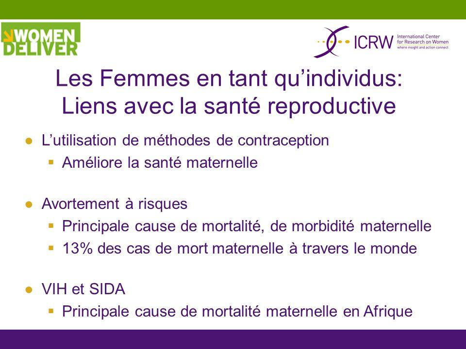 Les Femmes en tant quindividus: Liens avec la santé reproductive Lutilisation de méthodes de contraception Améliore la santé maternelle Avortement à r