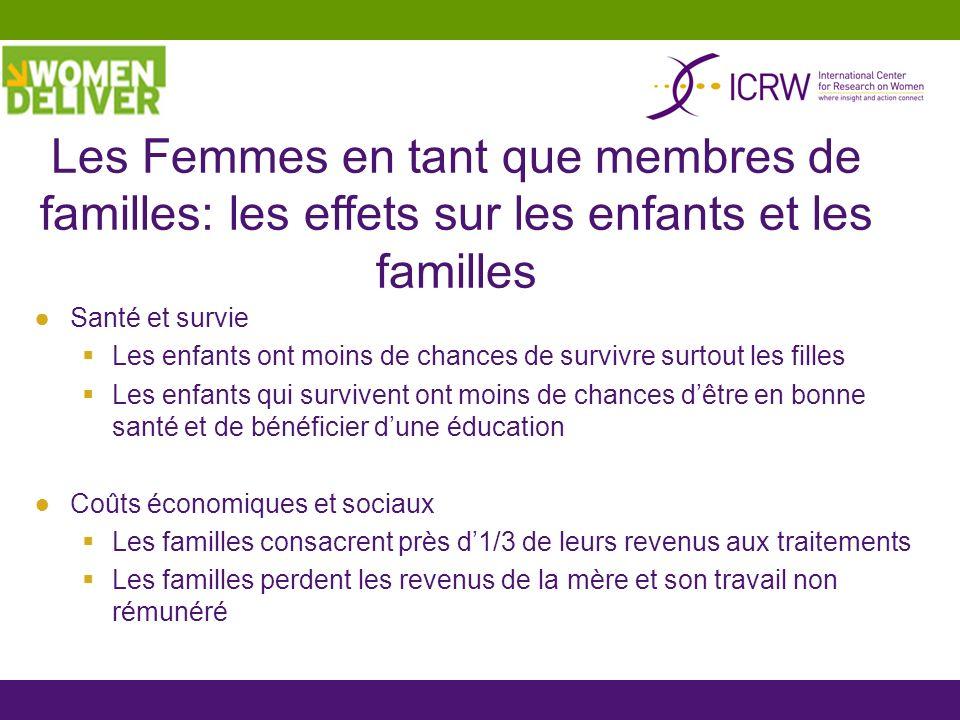 Les Femmes en tant que membres de familles: les effets sur les enfants et les familles Santé et survie Les enfants ont moins de chances de survivre su