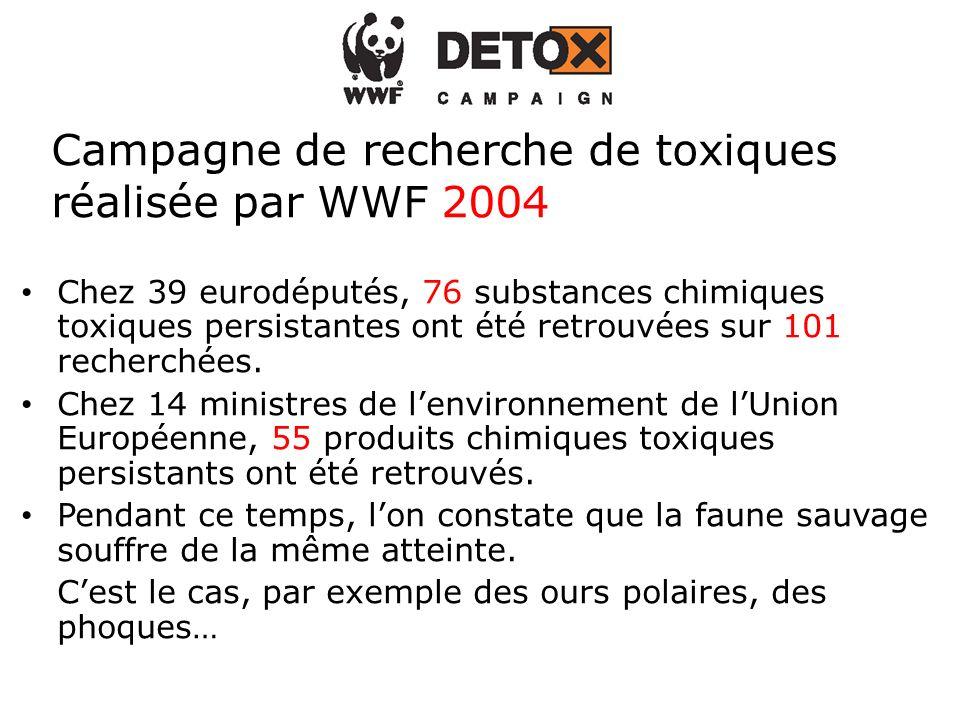 Chez 39 eurodéputés, 76 substances chimiques toxiques persistantes ont été retrouvées sur 101 recherchées.