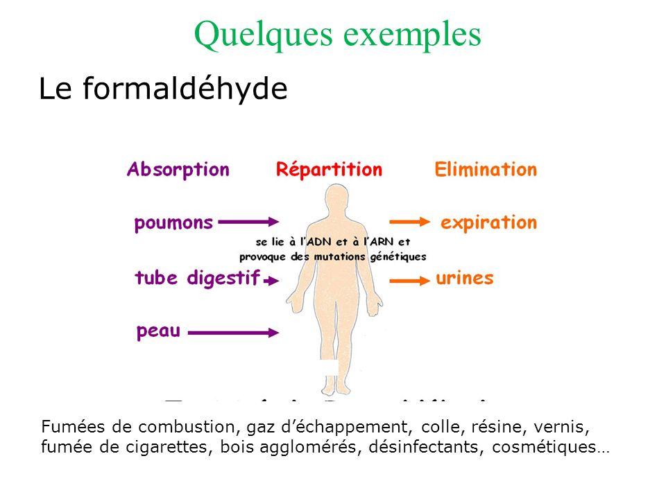Le formaldéhyde Fumées de combustion, gaz déchappement, colle, résine, vernis, fumée de cigarettes, bois agglomérés, désinfectants, cosmétiques… Quelques exemples