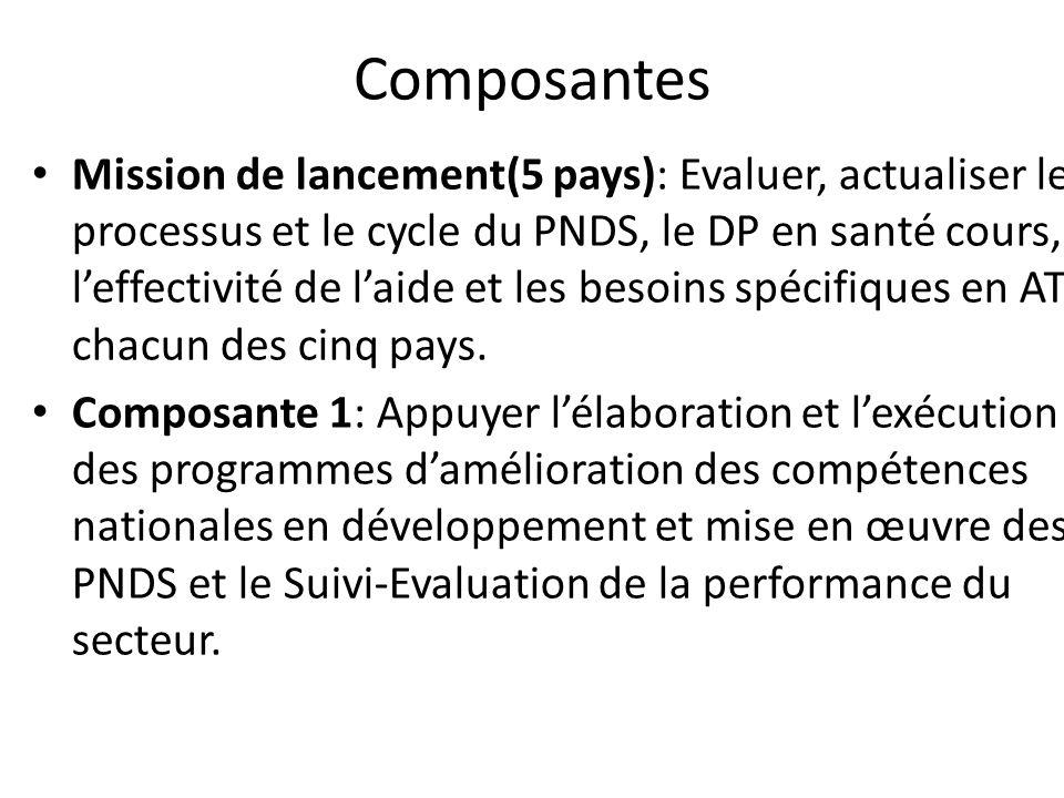 Composantes Mission de lancement(5 pays): Evaluer, actualiser le processus et le cycle du PNDS, le DP en santé cours, leffectivité de laide et les bes