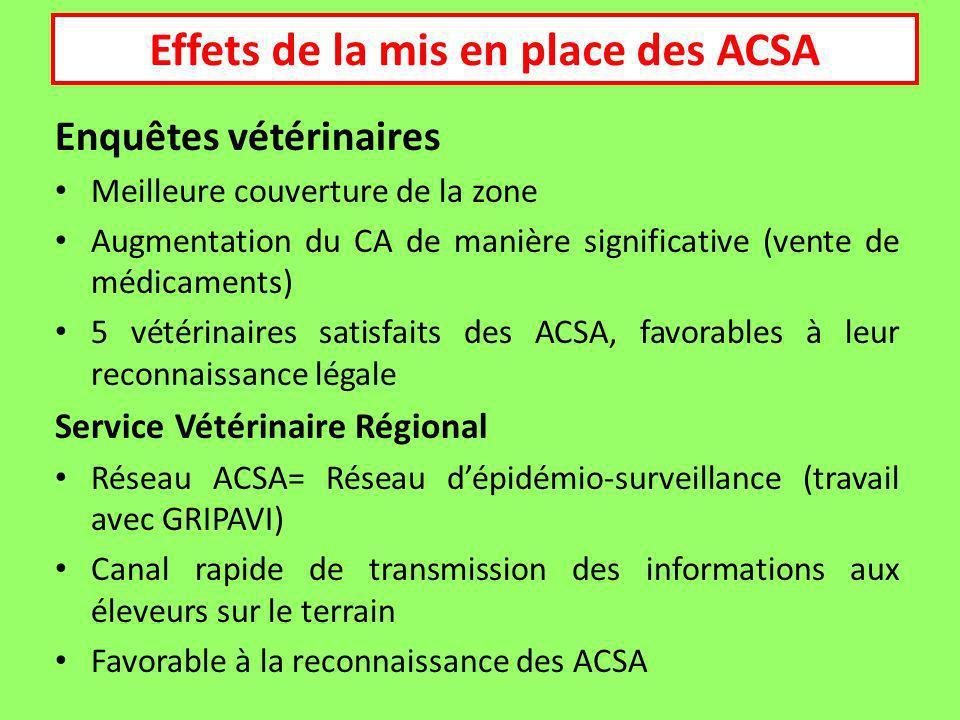Enquêtes vétérinaires Meilleure couverture de la zone Augmentation du CA de manière significative (vente de médicaments) 5 vétérinaires satisfaits des
