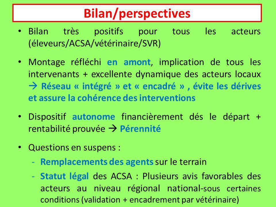 Bilan très positifs pour tous les acteurs (éleveurs/ACSA/vétérinaire/SVR) Montage réfléchi en amont, implication de tous les intervenants + excellente dynamique des acteurs locaux Réseau « intégré » et « encadré », évite les dérives et assure la cohérence des interventions Dispositif autonome financièrement dés le départ + rentabilité prouvée Pérennité Questions en suspens : -Remplacements des agents sur le terrain -Statut légal des ACSA : Plusieurs avis favorables des acteurs au niveau régional national- sous certaines conditions (validation + encadrement par vétérinaire) Bilan/perspectives