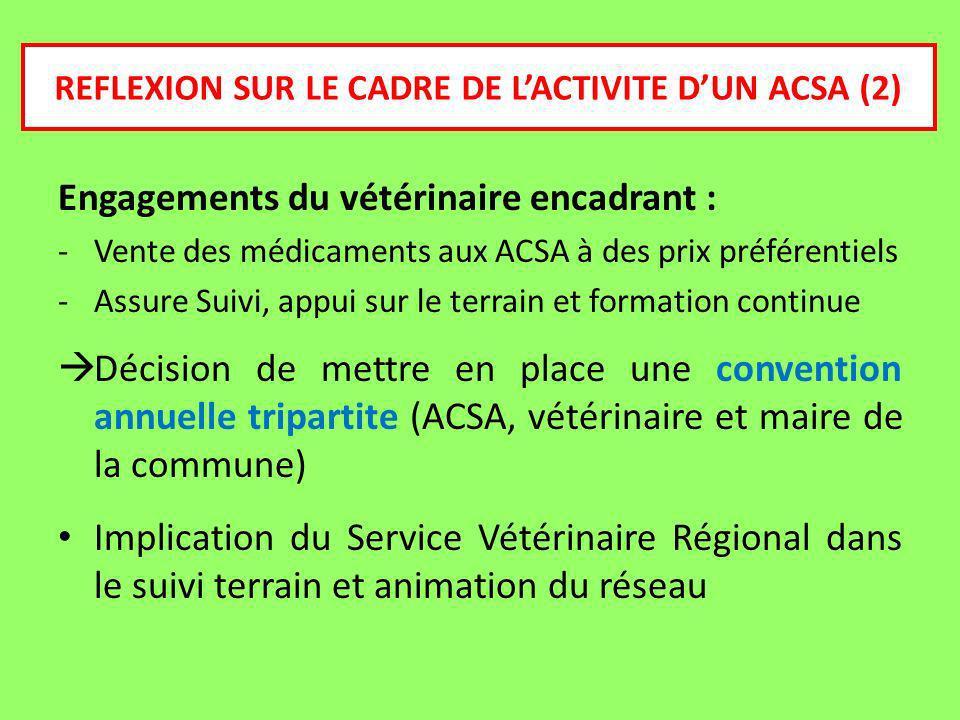 Engagements du vétérinaire encadrant : -Vente des médicaments aux ACSA à des prix préférentiels -Assure Suivi, appui sur le terrain et formation continue Décision de mettre en place une convention annuelle tripartite (ACSA, vétérinaire et maire de la commune) Implication du Service Vétérinaire Régional dans le suivi terrain et animation du réseau REFLEXION SUR LE CADRE DE LACTIVITE DUN ACSA (2)