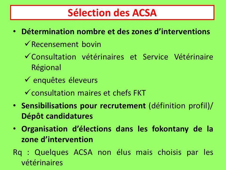 Détermination nombre et des zones dinterventions Recensement bovin Consultation vétérinaires et Service Vétérinaire Régional enquêtes éleveurs consult