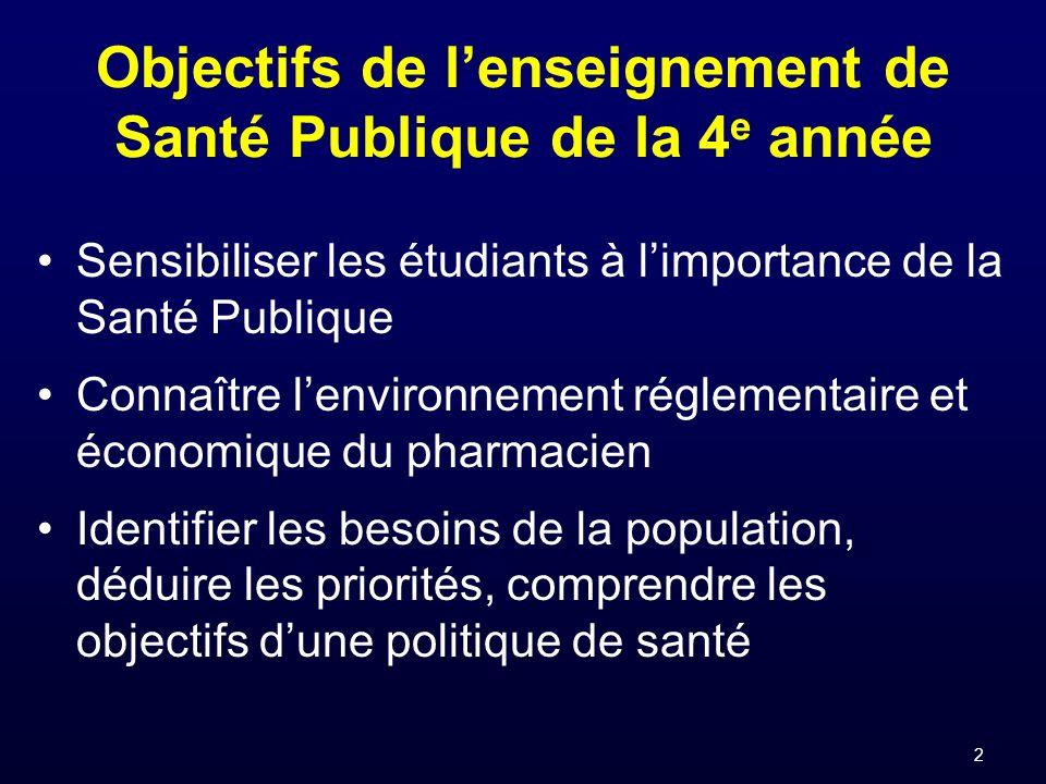 2 Objectifs de lenseignement de Santé Publique de la 4 e année Sensibiliser les étudiants à limportance de la Santé Publique Connaître lenvironnement