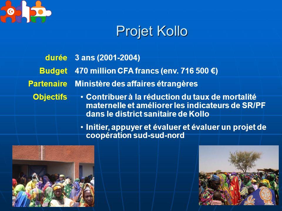durée Budget Partenaire Objectifs 3 ans (2001-2004) 470 million CFA francs (env. 716 500 ) Ministère des affaires étrangères Contribuer à la réduction
