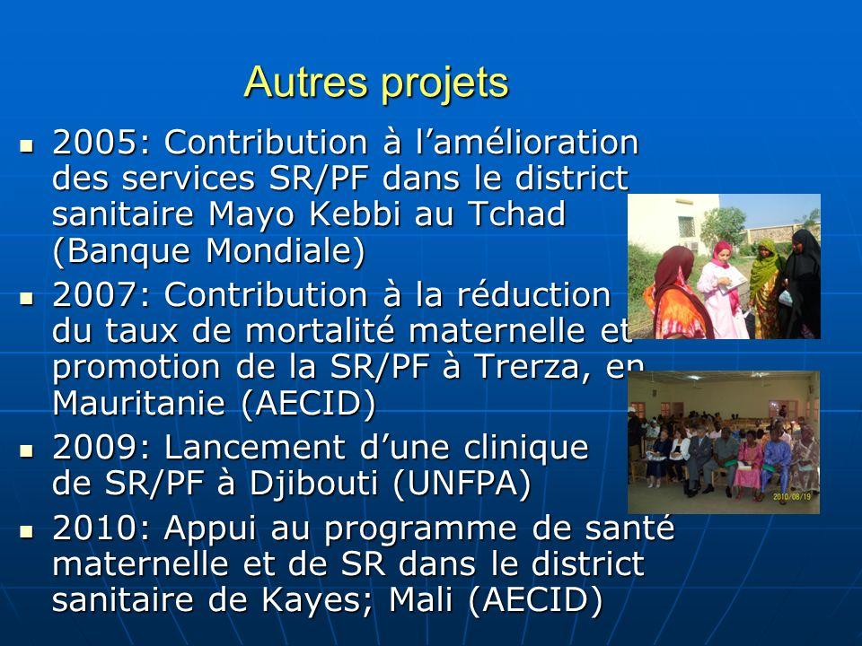 Autres projets 2005: Contribution à lamélioration des services SR/PF dans le district sanitaire Mayo Kebbi au Tchad (Banque Mondiale) 2005: Contributi