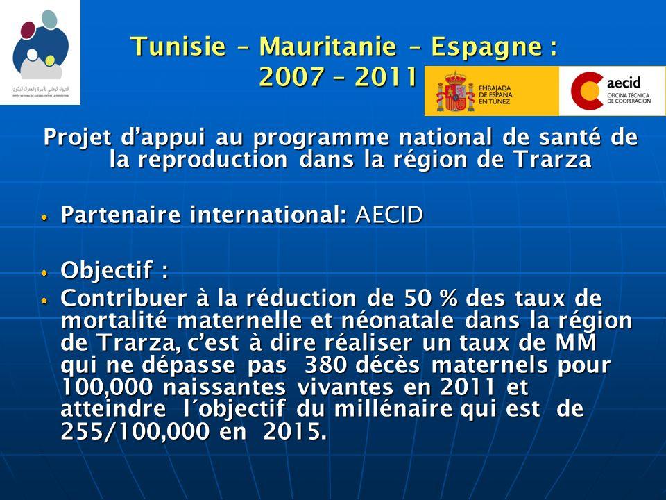 Tunisie – Mauritanie – Espagne : 2007 – 2011 Tunisie – Mauritanie – Espagne : 2007 – 2011 Projet dappui au programme national de santé de la reproduct