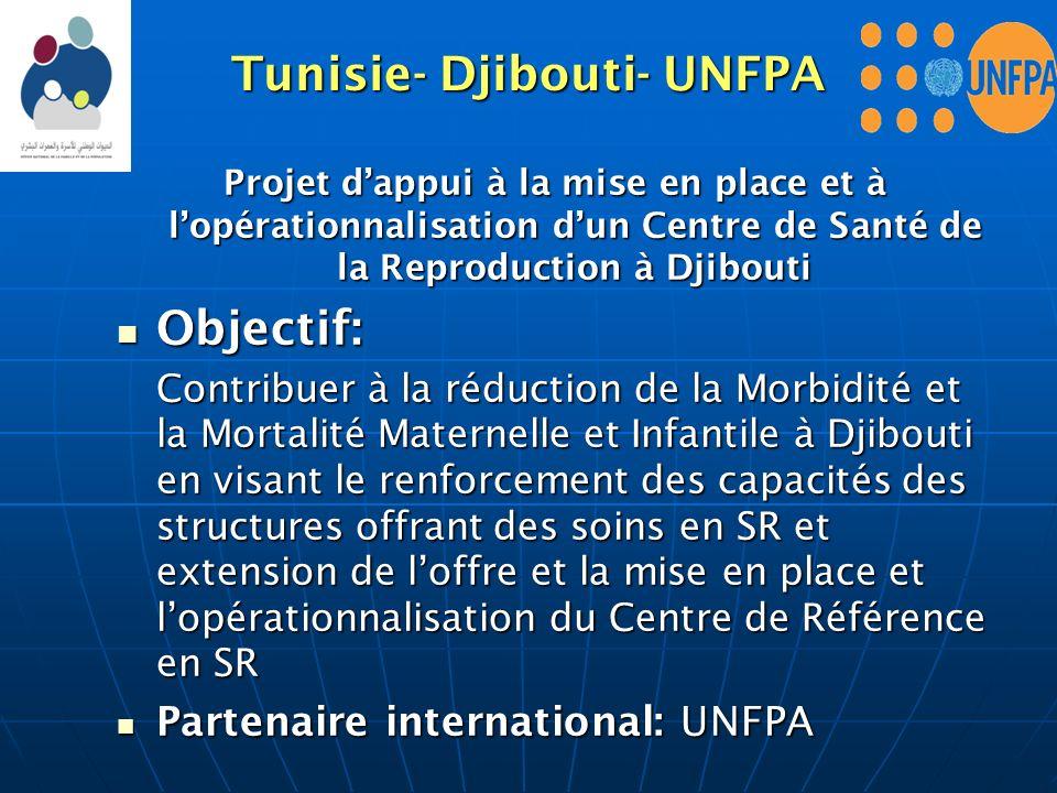 Tunisie- Djibouti- UNFPA Projet dappui à la mise en place et à lopérationnalisation dun Centre de Santé de la Reproduction à Djibouti Objectif: Object