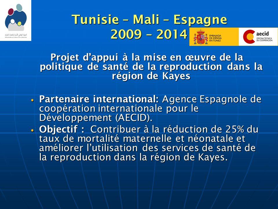 Tunisie – Mali – Espagne 2009 – 2014 Tunisie – Mali – Espagne 2009 – 2014 Projet dappui à la mise en œuvre de la politique de santé de la reproduction
