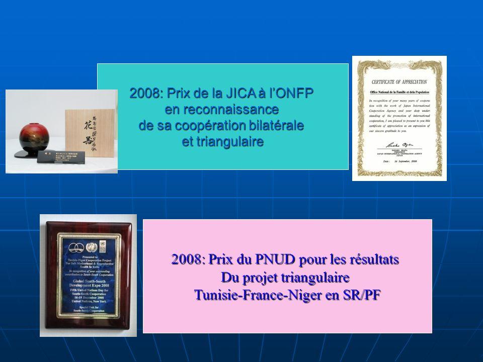 2008: Prix de la JICA à lONFP en reconnaissance de sa coopération bilatérale et triangulaire 2008: Prix du PNUD pour les résultats Du projet triangula