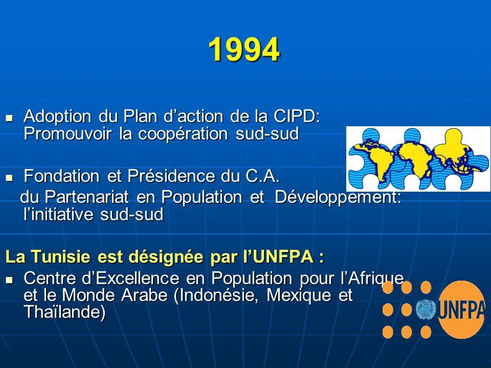 1994 Adoption du Plan daction de la CIPD: Promouvoir la coopération sud-sud Adoption du Plan daction de la CIPD: Promouvoir la coopération sud-sud Fon