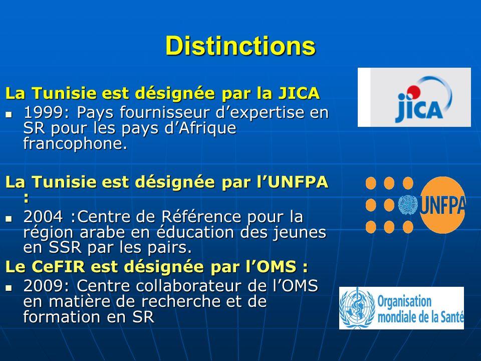 Distinctions La Tunisie est désignée par la JICA 1999: Pays fournisseur dexpertise en SR pour les pays dAfrique francophone. 1999: Pays fournisseur de