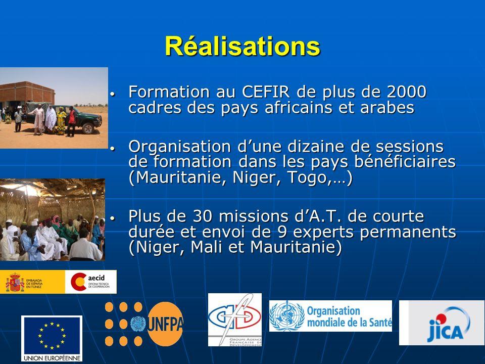 Réalisations Formation au CEFIR de plus de 2000 cadres des pays africains et arabes Formation au CEFIR de plus de 2000 cadres des pays africains et ar