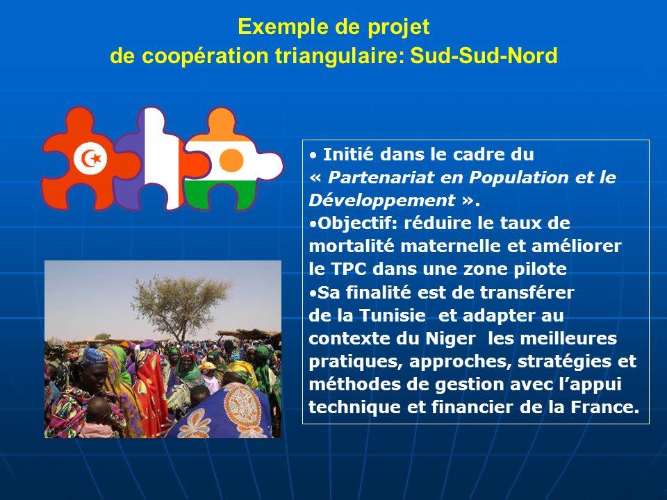 Exemple de projet de coopération triangulaire: Sud-Sud-Nord Initié dans le cadre du « Partenariat en Population et le Développement ». Objectif: rédui