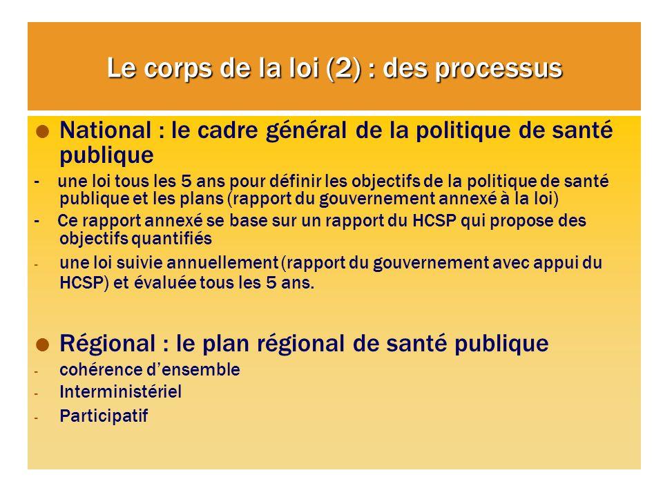 Le corps de la loi (2) : des processus National : le cadre général de la politique de santé publique - une loi tous les 5 ans pour définir les objectifs de la politique de santé publique et les plans (rapport du gouvernement annexé à la loi) - Ce rapport annexé se base sur un rapport du HCSP qui propose des objectifs quantifiés - une loi suivie annuellement (rapport du gouvernement avec appui du HCSP) et évaluée tous les 5 ans.
