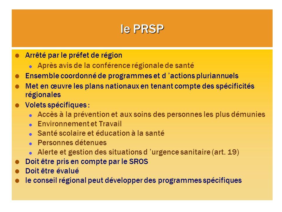 le PRSP Arrêté par le préfet de région Après avis de la conférence régionale de santé Ensemble coordonné de programmes et d actions pluriannuels Met e