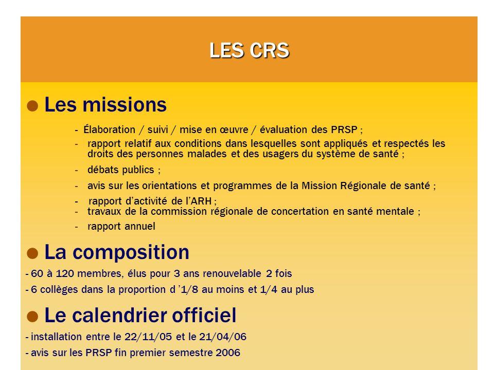 LES CRS Les missions - Élaboration / suivi / mise en œuvre / évaluation des PRSP ; -rapport relatif aux conditions dans lesquelles sont appliqués et respectés les droits des personnes malades et des usagers du système de santé ; -débats publics ; -avis sur les orientations et programmes de la Mission Régionale de santé ; - rapport dactivité de lARH ; -travaux de la commission régionale de concertation en santé mentale ; -rapport annuel La composition - 60 à 120 membres, élus pour 3 ans renouvelable 2 fois - 6 collèges dans la proportion d 1/8 au moins et 1/4 au plus Le calendrier officiel - installation entre le 22/11/05 et le 21/04/06 - avis sur les PRSP fin premier semestre 2006 -