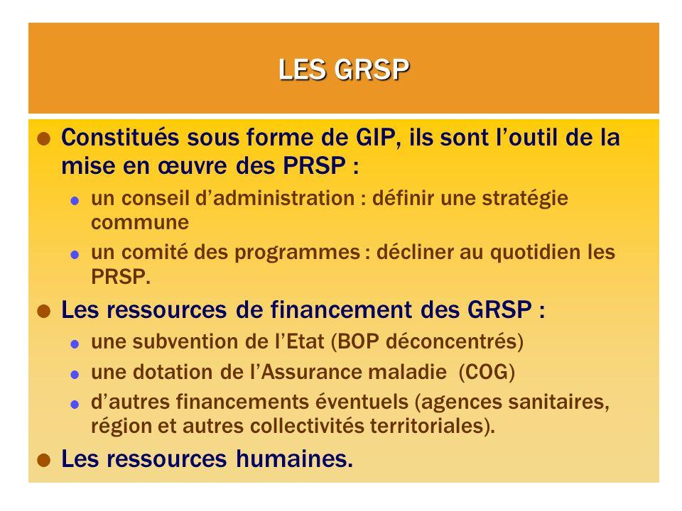 LES GRSP Constitués sous forme de GIP, ils sont loutil de la mise en œuvre des PRSP : un conseil dadministration : définir une stratégie commune un comité des programmes : décliner au quotidien les PRSP.