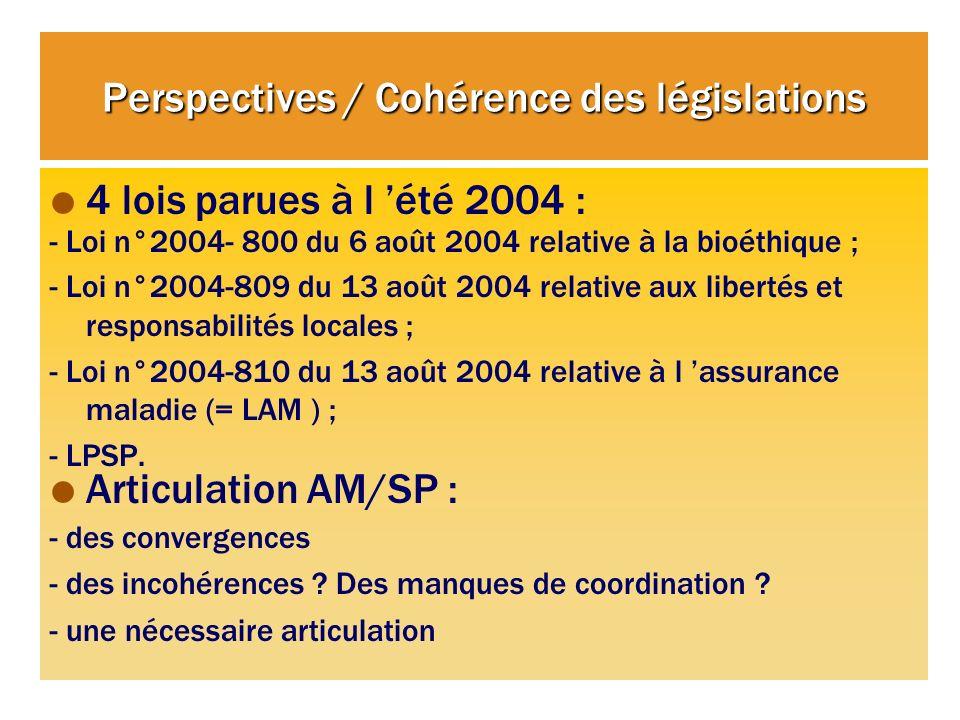 Perspectives / Cohérence des législations 4 lois parues à l été 2004 : - Loi n°2004- 800 du 6 août 2004 relative à la bioéthique ; - Loi n°2004-809 du 13 août 2004 relative aux libertés et responsabilités locales ; - Loi n°2004-810 du 13 août 2004 relative à l assurance maladie (= LAM ) ; - LPSP.