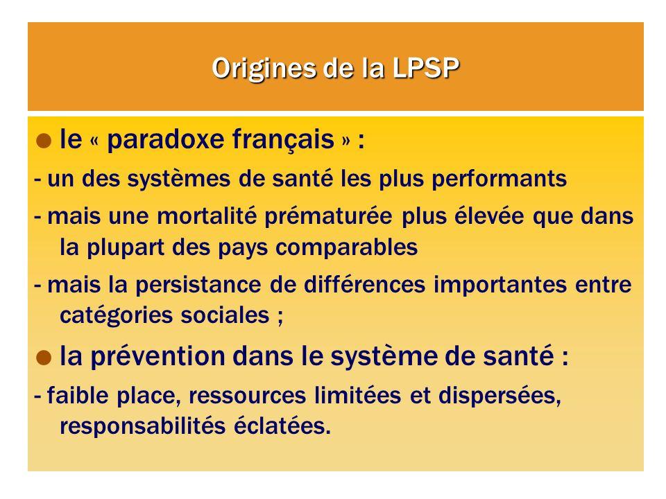 Origines de la LPSP le « paradoxe français » : - un des systèmes de santé les plus performants - mais une mortalité prématurée plus élevée que dans la plupart des pays comparables - mais la persistance de différences importantes entre catégories sociales ; la prévention dans le système de santé : - faible place, ressources limitées et dispersées, responsabilités éclatées.