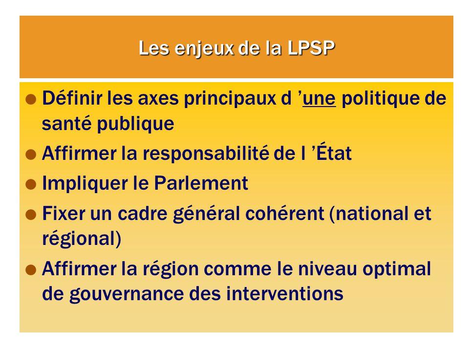 Les enjeux de la LPSP Définir les axes principaux d une politique de santé publique Affirmer la responsabilité de l État Impliquer le Parlement Fixer un cadre général cohérent (national et régional) Affirmer la région comme le niveau optimal de gouvernance des interventions