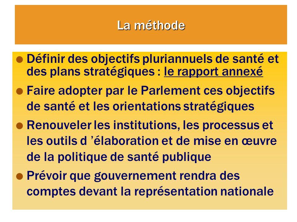 La méthode Définir des objectifs pluriannuels de santé et des plans stratégiques : le rapport annexé Faire adopter par le Parlement ces objectifs de s