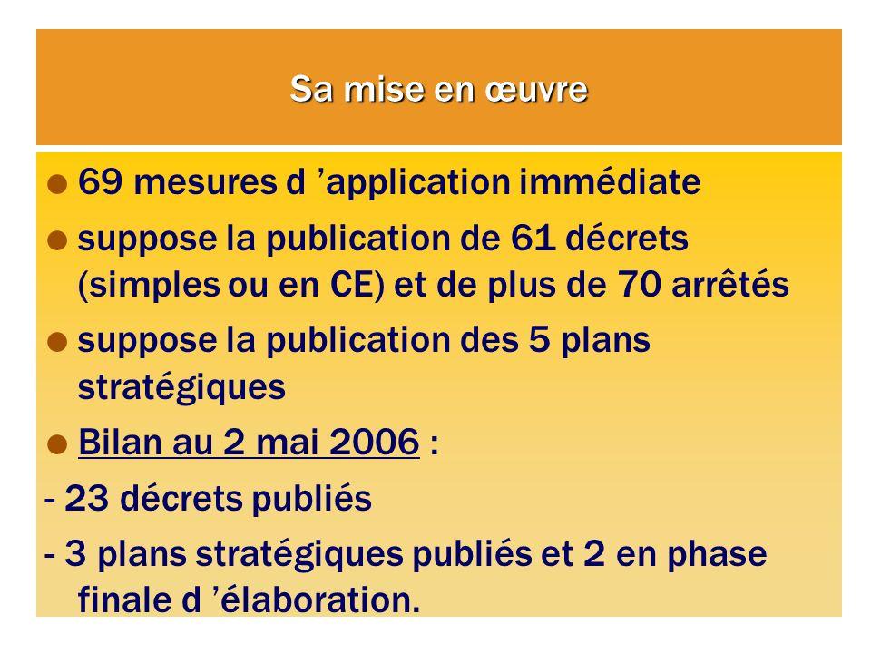 Sa mise en œuvre 69 mesures d application immédiate suppose la publication de 61 décrets (simples ou en CE) et de plus de 70 arrêtés suppose la public